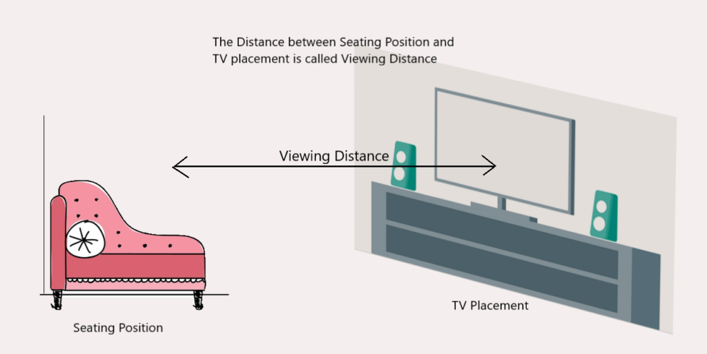 Viewing Distance Measurements