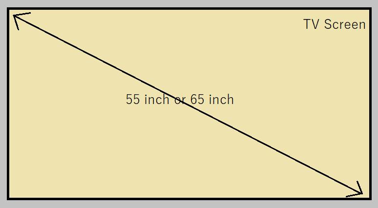 55 inch vs 65 inch TV Screen size diagonally measured